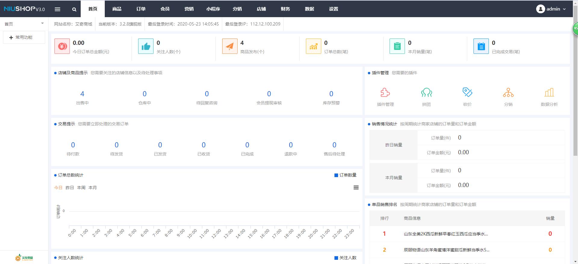 niushop分销版开源v3.7商城源码旗舰破解版插图(1)