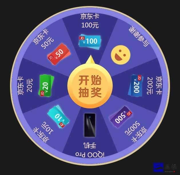 蓝色的大转盘抽奖代码插图