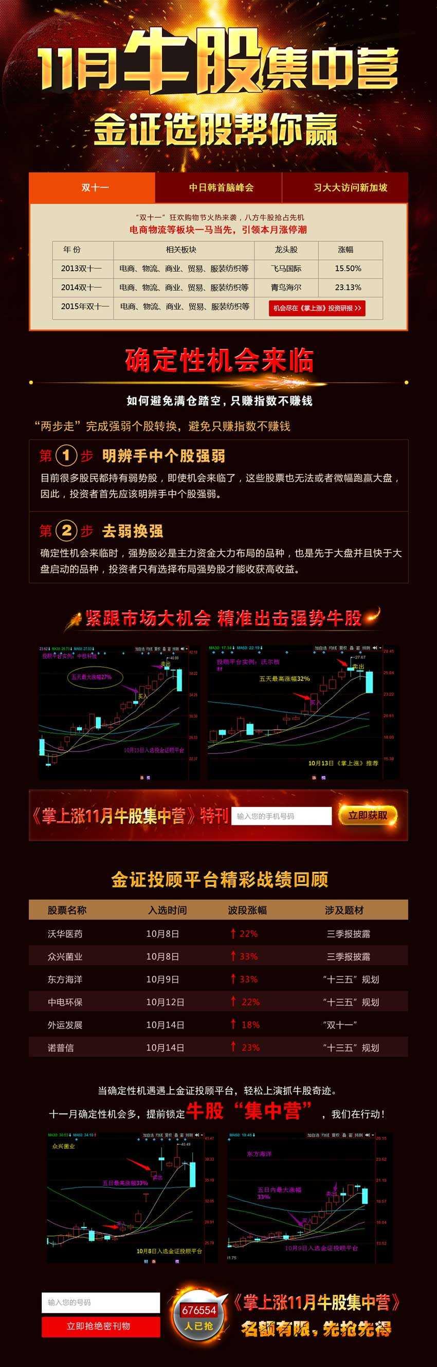 11月牛股集中营股票专题活动页面模板源码