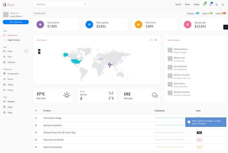 通用的社交app平台用户统计ui模板