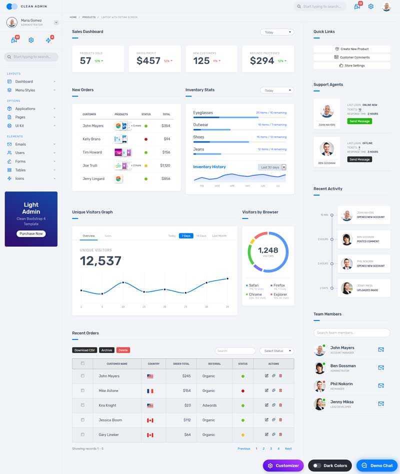 Bootstrap商城订单统计管理后台面板