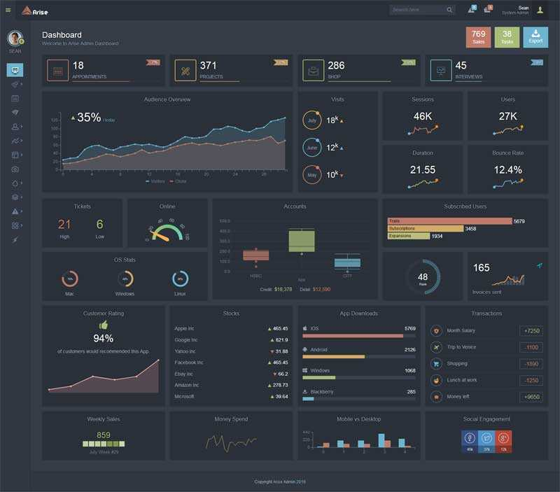 实用的app软件监控系统统计后台模板