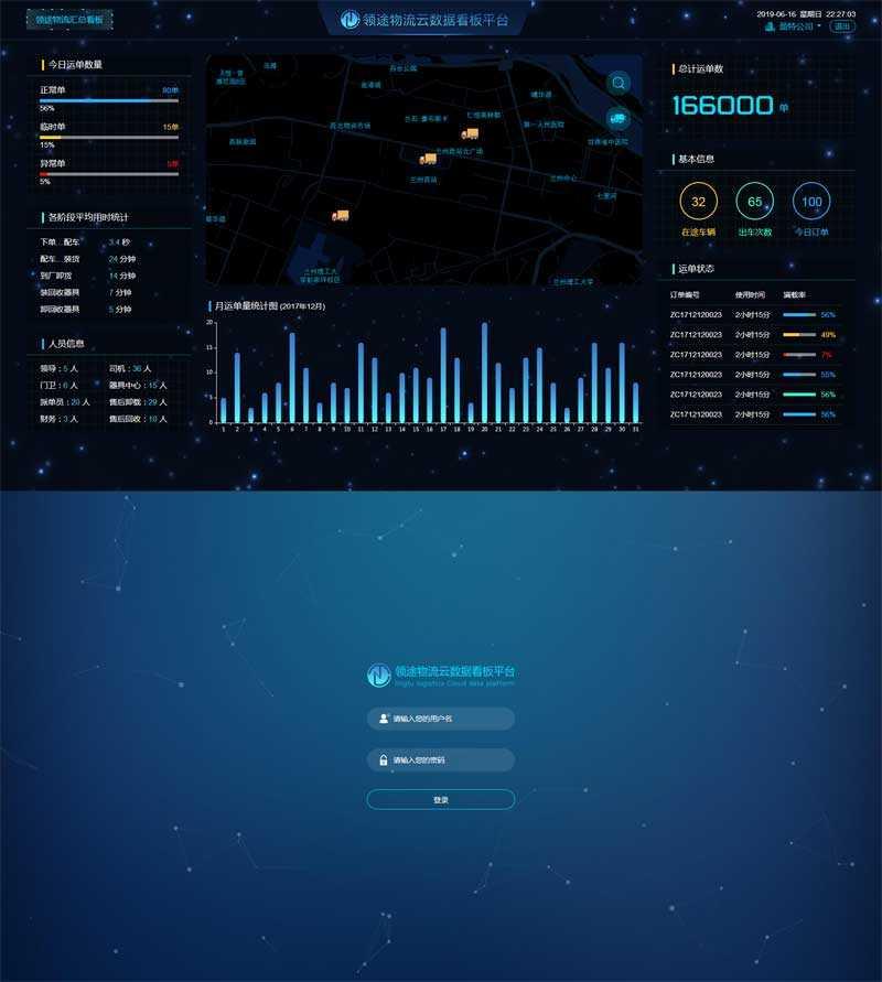 h5物流云数据看板页面模板