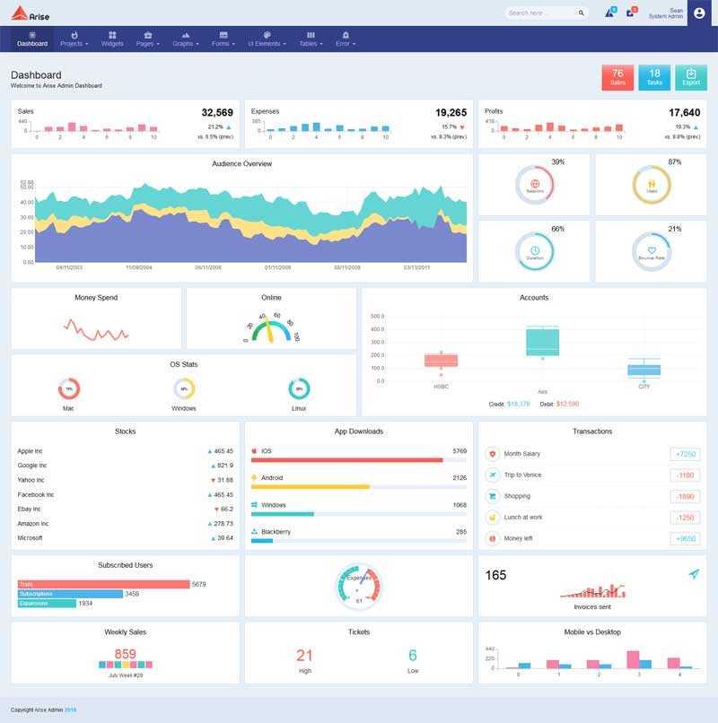 app运营业绩统计管理框架模板