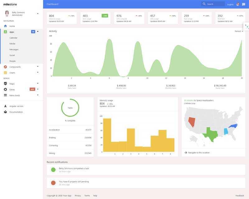 通用的app用户分析统计管理模板