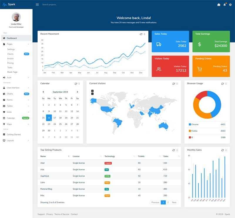 订单商品销售统计cms管理模板