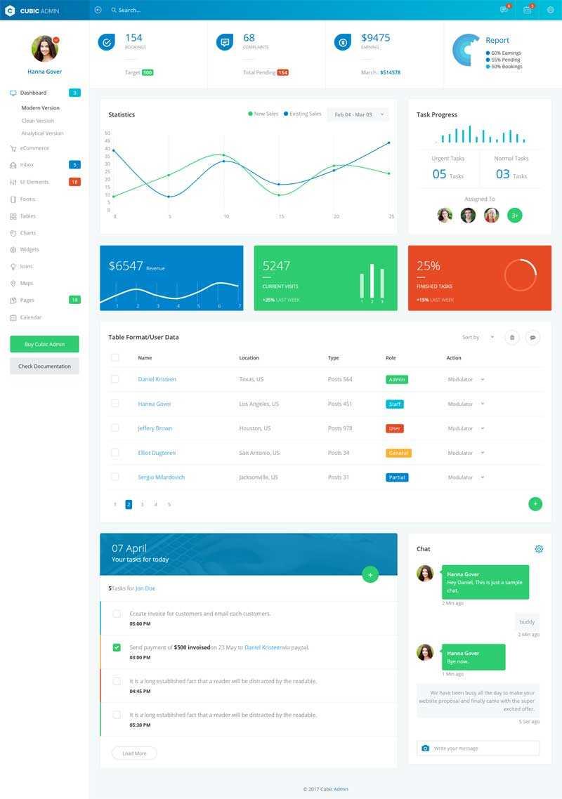 蓝色的博客论坛后台管理UI框架模板