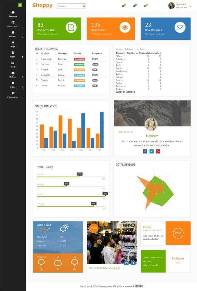 CMS统计数据后台管理模板插图