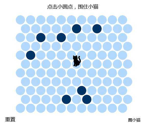 html5圈小猫游戏代码
