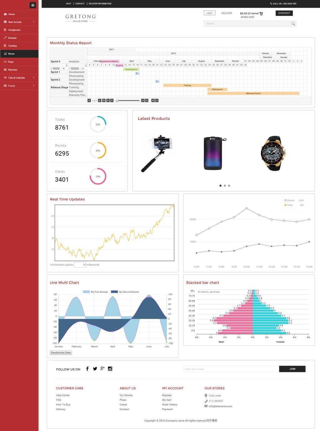 红色风格后台统计管理模板插图